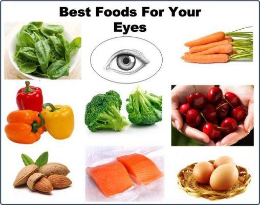 Ăn uống thiếu chất là nguyên nhân chính khiến kính của bạn thêm dày.