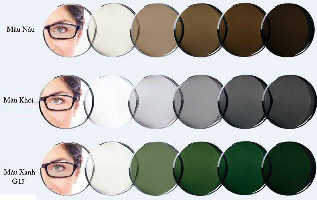 Bảng giá của các loại tròng kính đổi màu