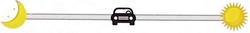 Hạn chế các tia ánh phản xạ và chói lóa khi đang lái xe với tròng kính chemi X-drive