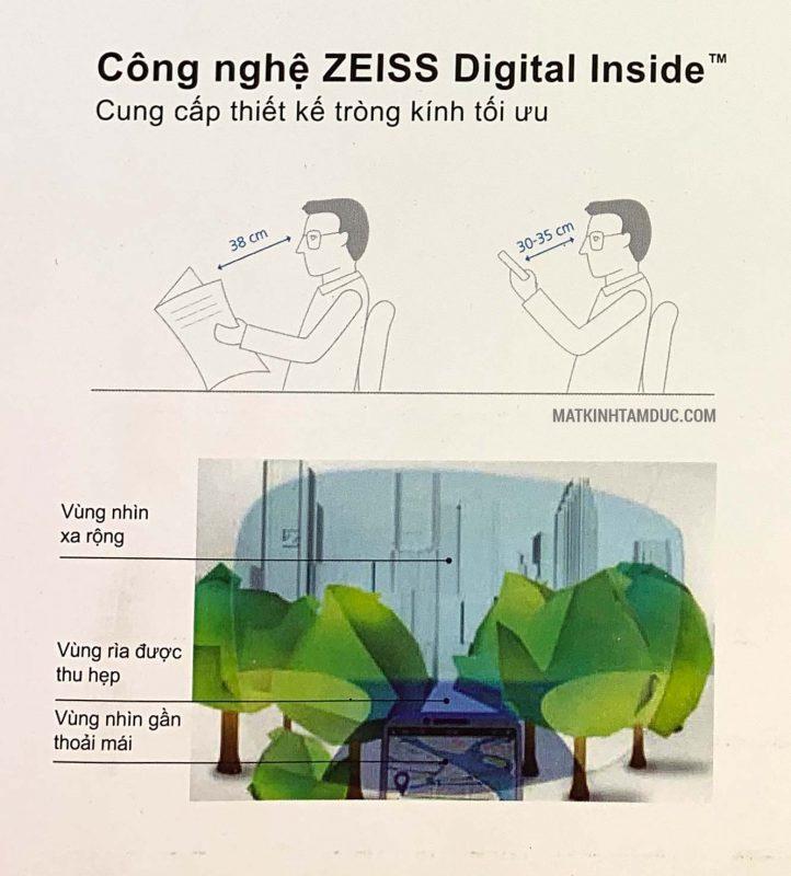 Công nghệ tròng kính ZEISS Digital Inside